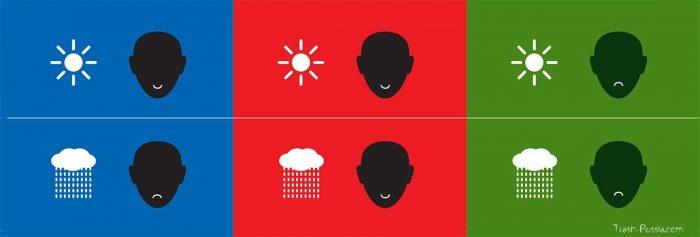 Отношение к погоде и жизненным ситуациям