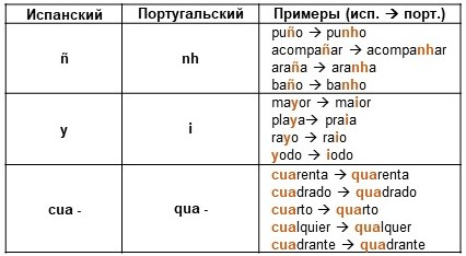 C:\Users\Dominus-Lucas\Desktop\Apresentação1\Орфографические.JPG