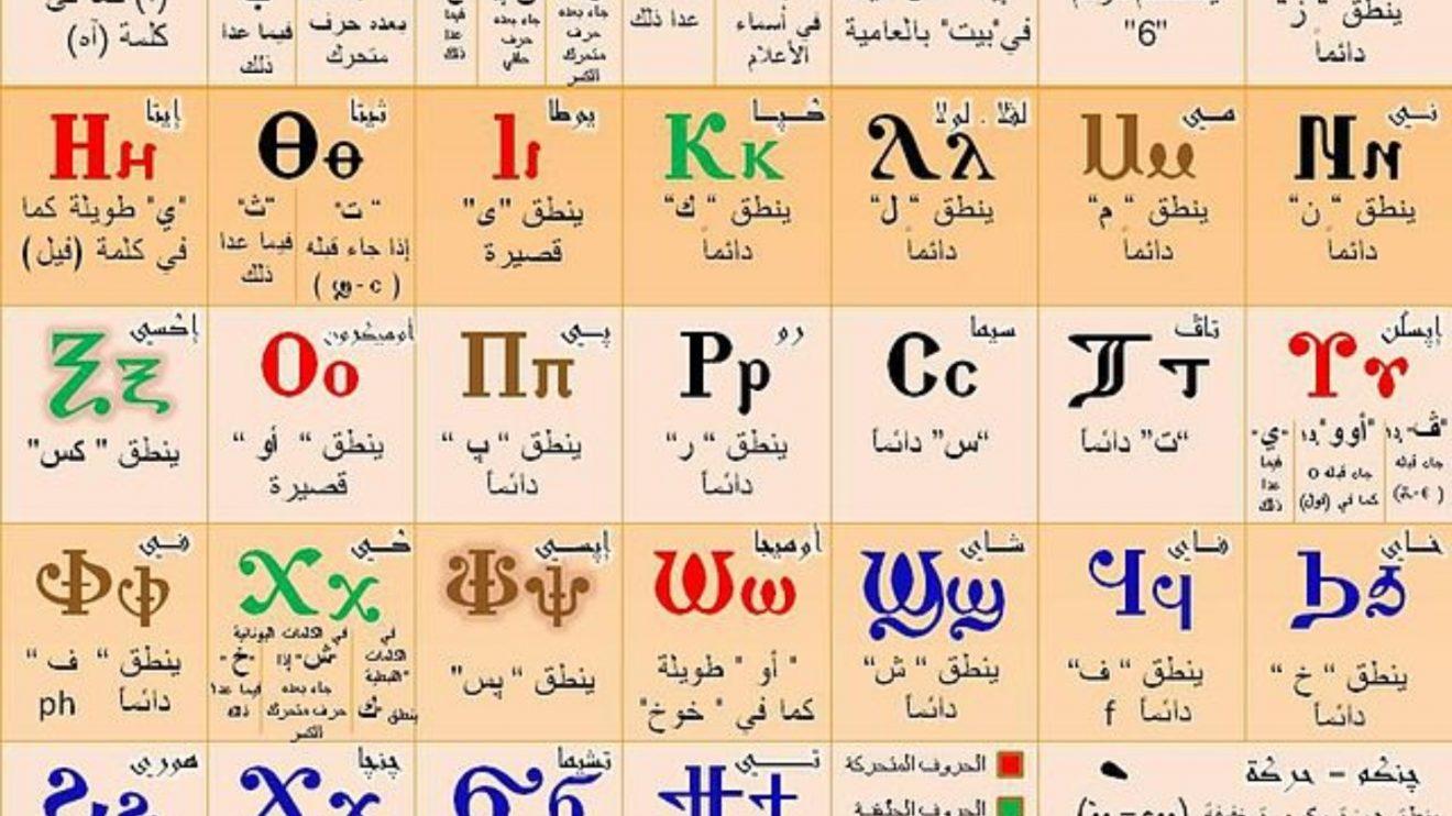 Коптский язык – живой и мёртвый