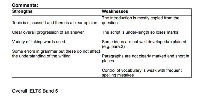 Таблица со слабыми сторонами и сильными сторонами эссе