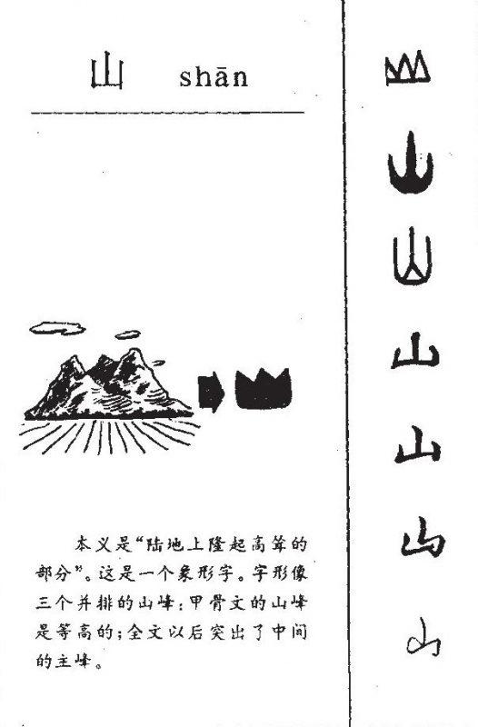 Иероглиф гора