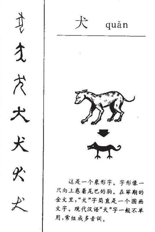 Иероглиф собака/зверь