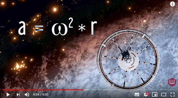 Научно-популярные YouTube-каналы на немецком