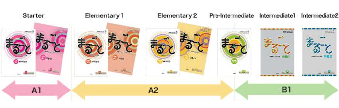Marugoto структура учебника