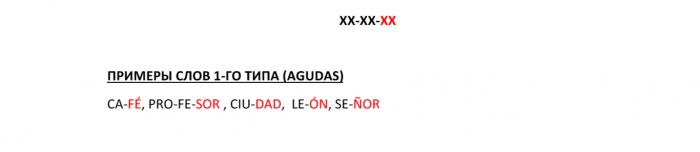 Примеры слов 1-го типа (Agudas)