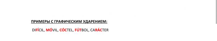 Примеры с графическим ударением