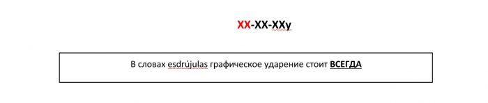 3-ий тип (ESDRÚJULAS)