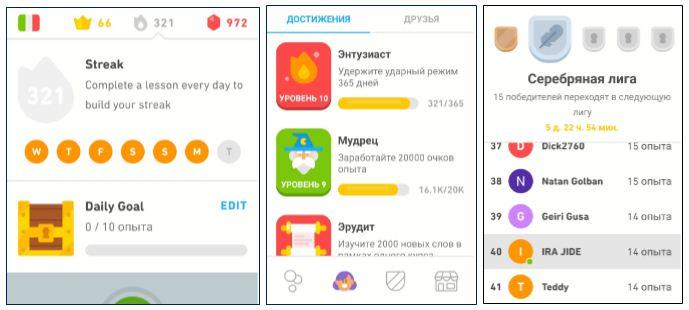 Система графиков, наград, рейтингов в приложении Duolingo