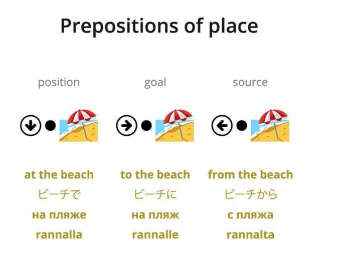 Unimoji – универсальный графический язык для всех