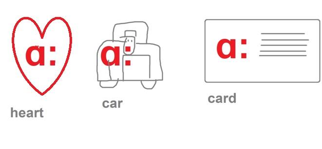 Как называются английские транскрипционные знаки и как их выучить?